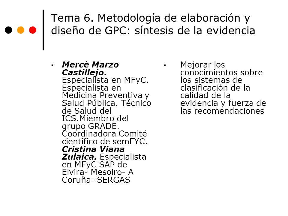 Tema 6. Metodología de elaboración y diseño de GPC: síntesis de la evidencia Mercè Marzo Castillejo. Especialista en MFyC. Especialista en Medicina Pr