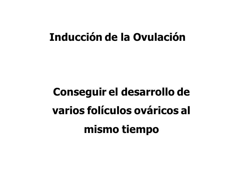 Inducción de la Ovulación Conseguir el desarrollo de varios folículos ováricos al mismo tiempo