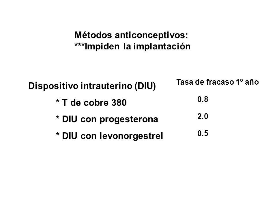 Métodos anticonceptivos: ***Impiden la implantación Dispositivo intrauterino (DIU) * T de cobre 380 * DIU con progesterona * DIU con levonorgestrel Ta