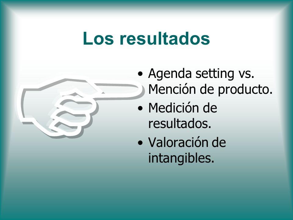 Los resultados Agenda setting vs. Mención de producto. Medición de resultados. Valoración de intangibles.