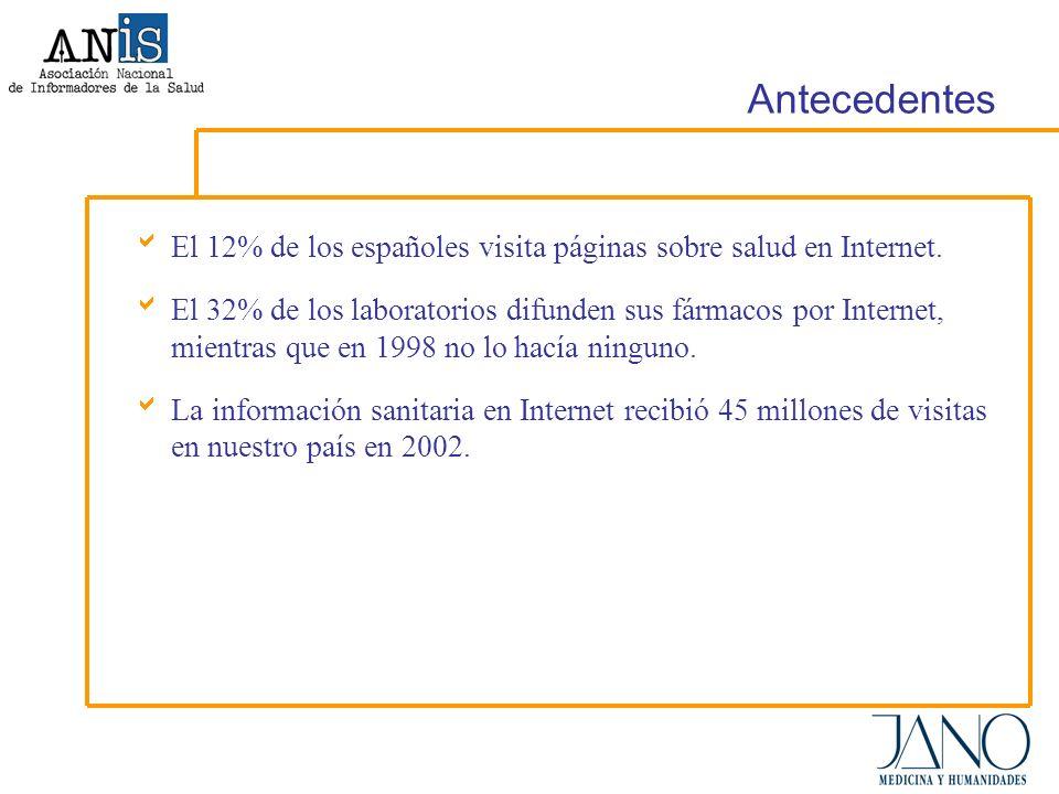 Antecedentes El 12% de los españoles visita páginas sobre salud en Internet.