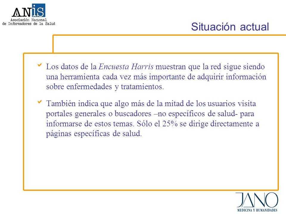 Situación actual Los datos de la Encuesta Harris muestran que la red sigue siendo una herramienta cada vez más importante de adquirir información sobre enfermedades y tratamientos.