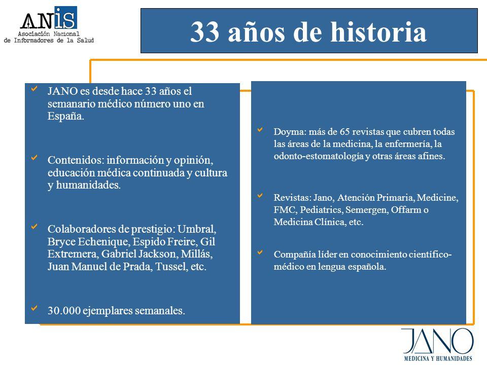 JANO es desde hace 33 años el semanario médico número uno en España.