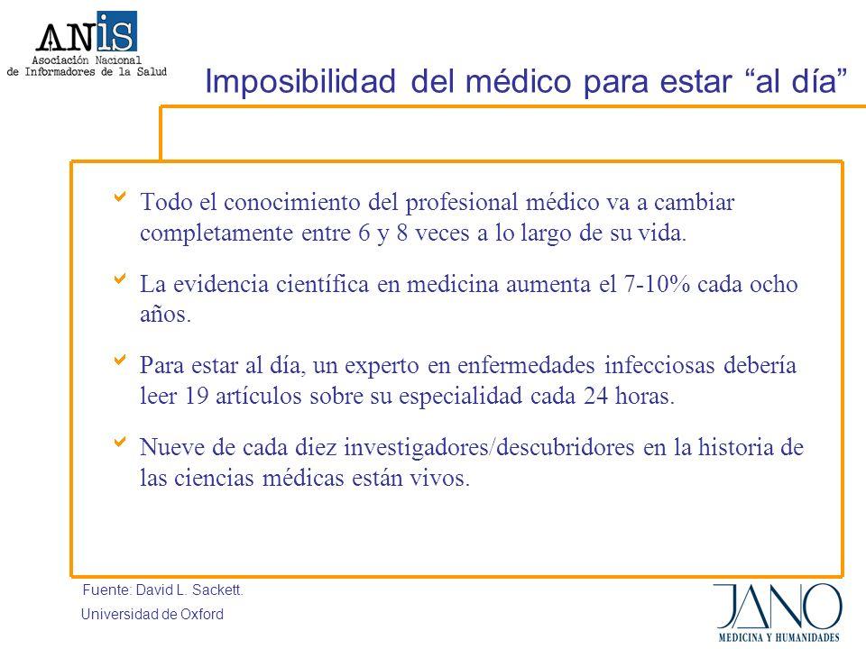Imposibilidad del médico para estar al día Todo el conocimiento del profesional médico va a cambiar completamente entre 6 y 8 veces a lo largo de su vida.