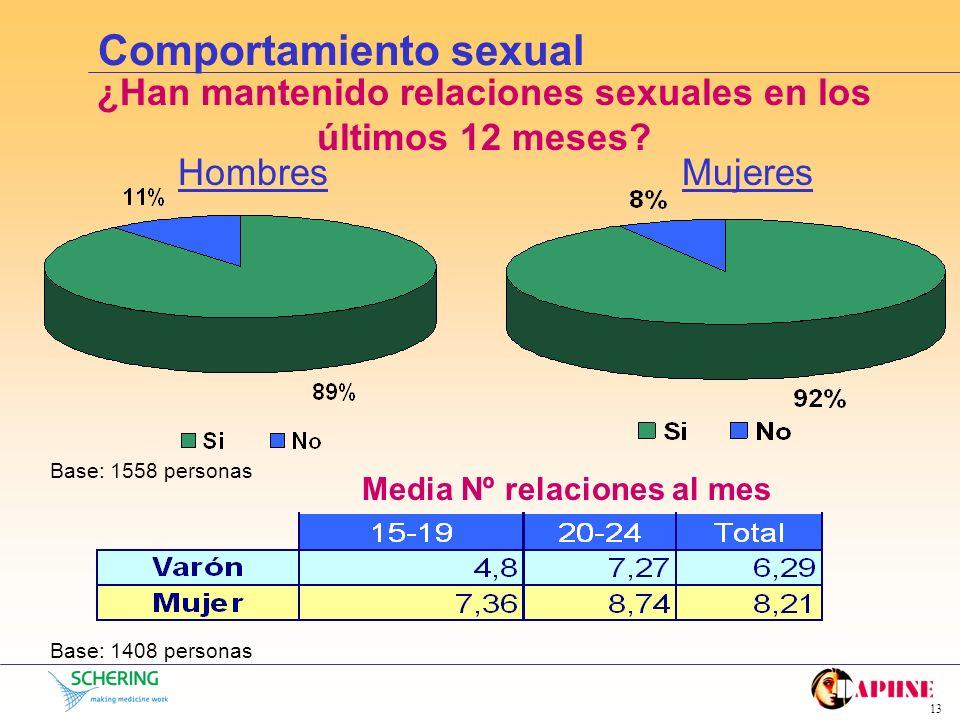 12 Comportamiento sexual ¿Mantienen relaciones sexuales con la misma persona? Media nº parejas sexuales en los últimos 12 meses Base: los que responde