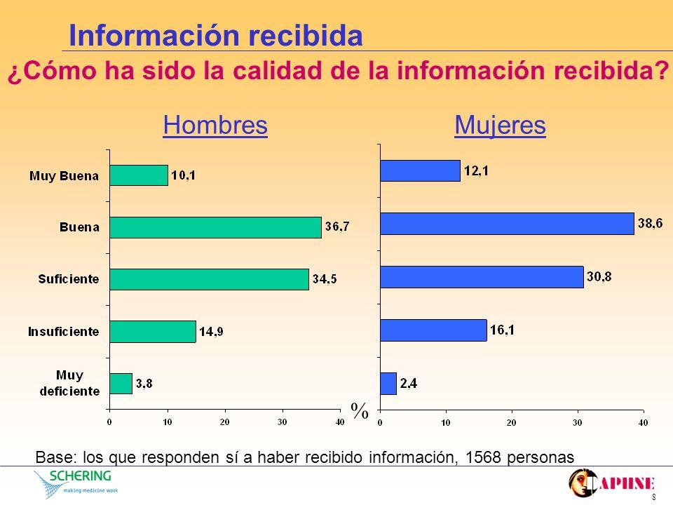 7 Información recibida ¿Dónde consideran más conveniente recibirla? Base:de los que si consideran necesaria y conveniente recibir esta información, 17