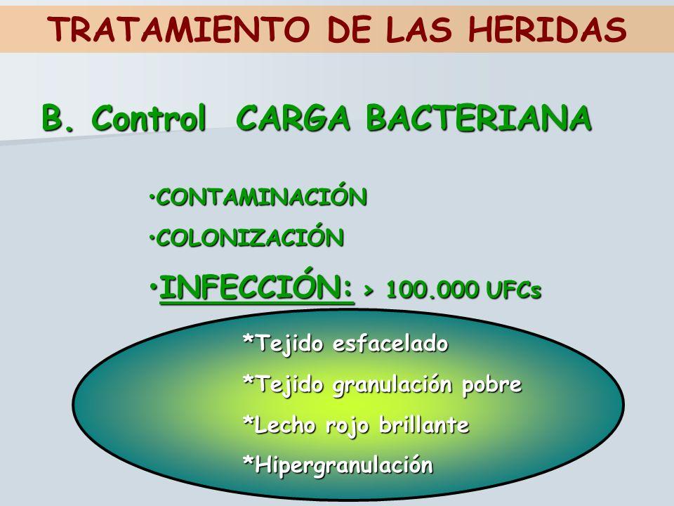 TRATAMIENTO DE LAS HERIDAS B. Control CARGA BACTERIANA CONTAMINACIÓNCONTAMINACIÓN COLONIZACIÓNCOLONIZACIÓN INFECCIÓN: > 100.000 UFCsINFECCIÓN: > 100.0