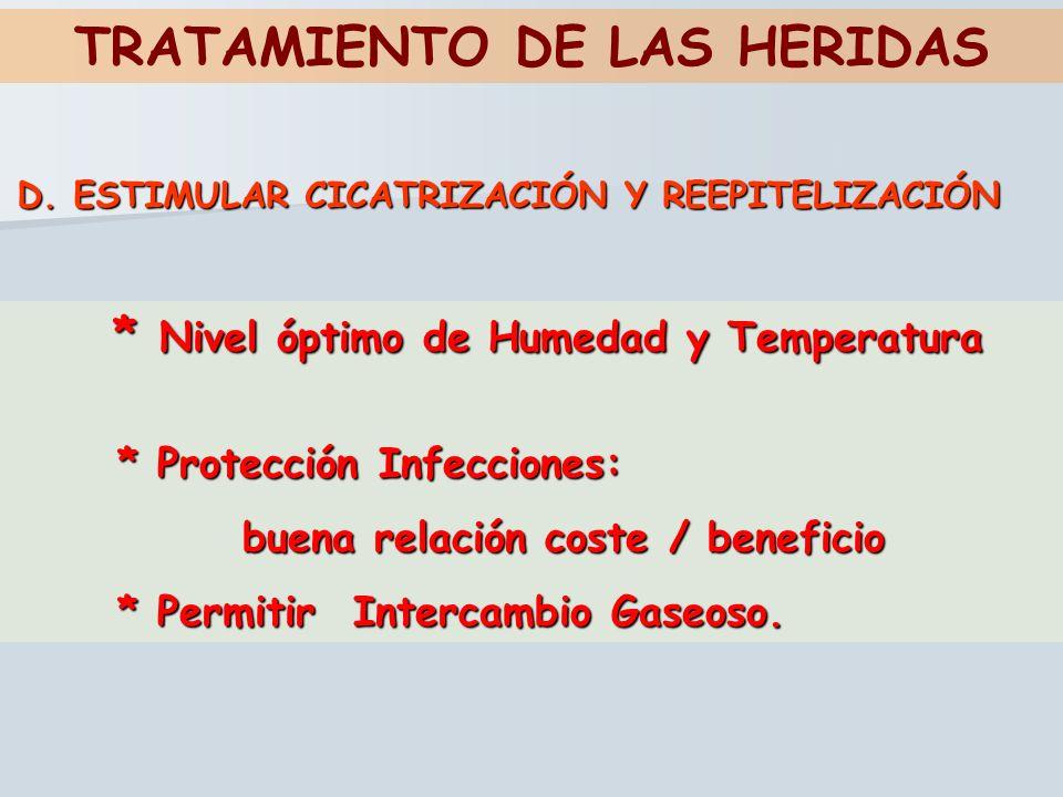 TRATAMIENTO DE LAS HERIDAS D. ESTIMULAR CICATRIZACIÓN Y REEPITELIZACIÓN * Nivel óptimo de Humedad y Temperatura * Protección Infecciones: buena relaci