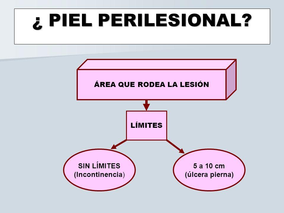 ¿ PIEL PERILESIONAL? ÁREA QUE RODEA LA LESIÓN LÍMITES SIN LÍMITES (Incontinencia) 5 a 10 cm (úlcera pierna)