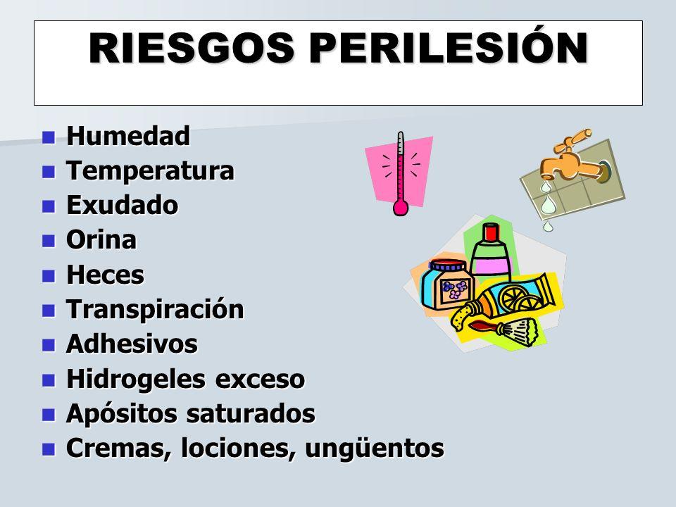 RIESGOS PERILESIÓN Humedad Humedad Temperatura Temperatura Exudado Exudado Orina Orina Heces Heces Transpiración Transpiración Adhesivos Adhesivos Hid