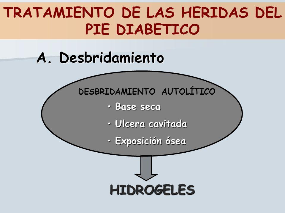 TRATAMIENTO DE LAS HERIDAS B.