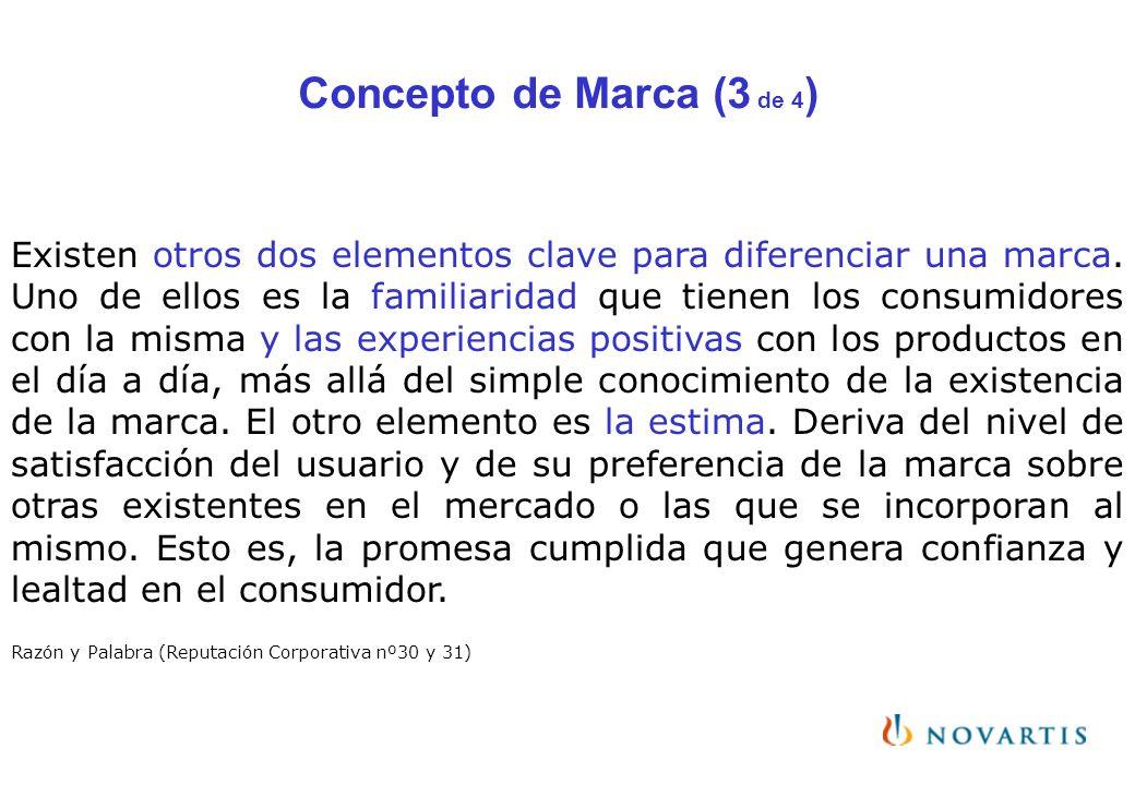 Concepto de Marca (3 de 4 ) Existen otros dos elementos clave para diferenciar una marca. Uno de ellos es la familiaridad que tienen los consumidores