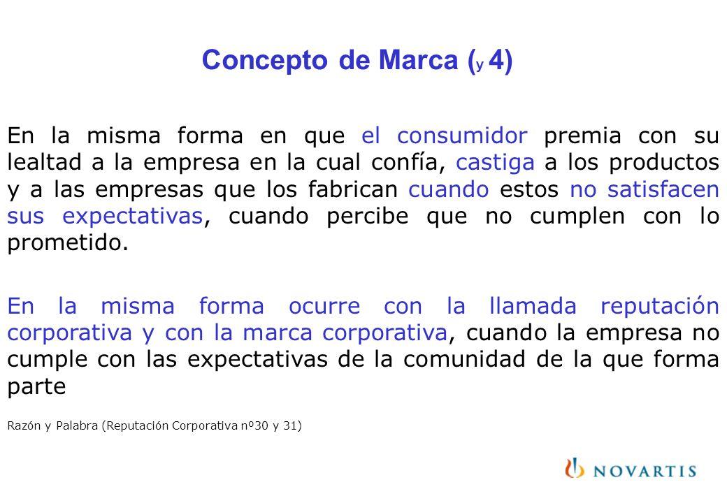 Concepto de Marca ( y 4) En la misma forma en que el consumidor premia con su lealtad a la empresa en la cual confía, castiga a los productos y a las