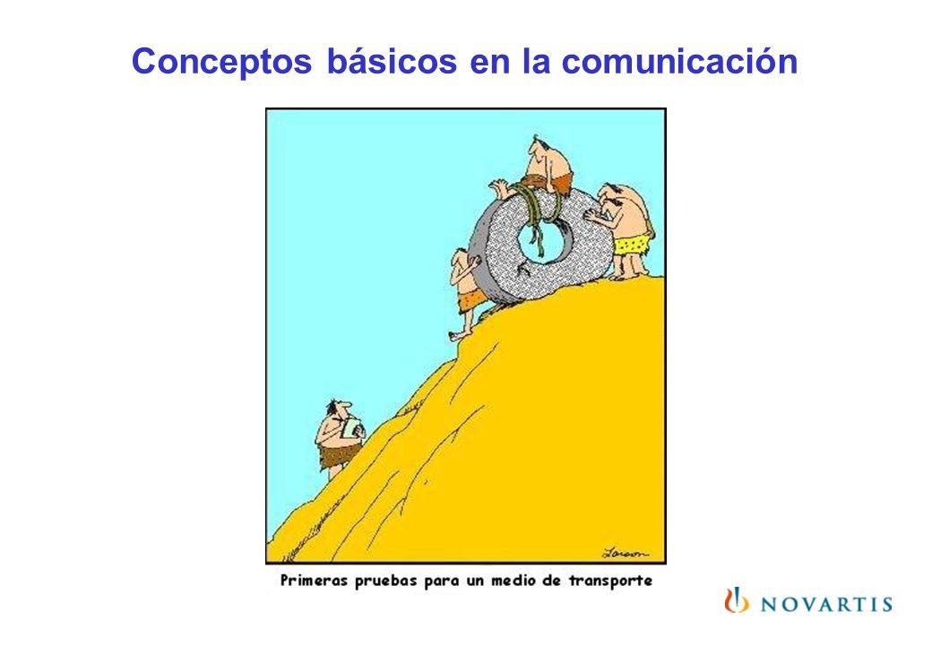 Conceptos básicos en la comunicación