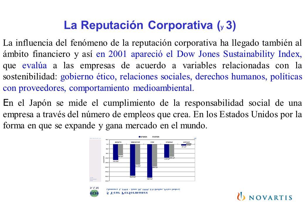 La Reputación Corporativa ( y 3) La influencia del fenómeno de la reputación corporativa ha llegado también al ámbito financiero y así en 2001 apareci