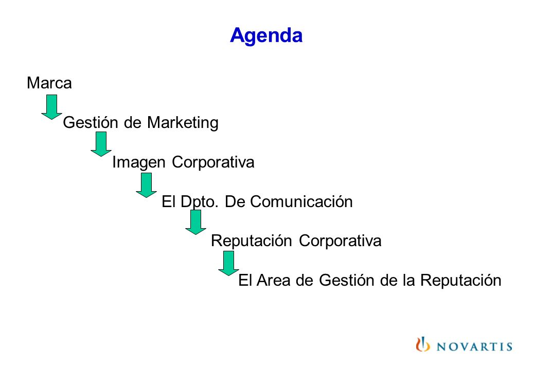 Agenda Marca Gestión de Marketing Imagen Corporativa El Dpto. De Comunicación Reputación Corporativa El Area de Gestión de la Reputación