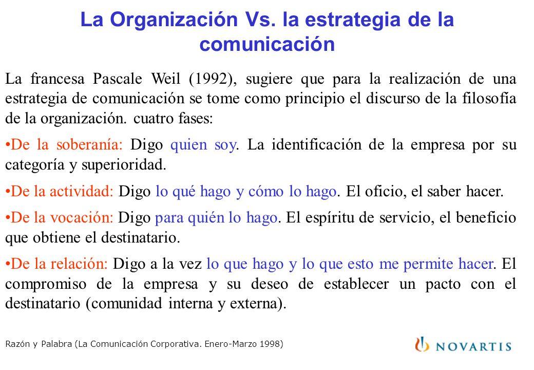 La Organización Vs. la estrategia de la comunicación La francesa Pascale Weil (1992), sugiere que para la realización de una estrategia de comunicació