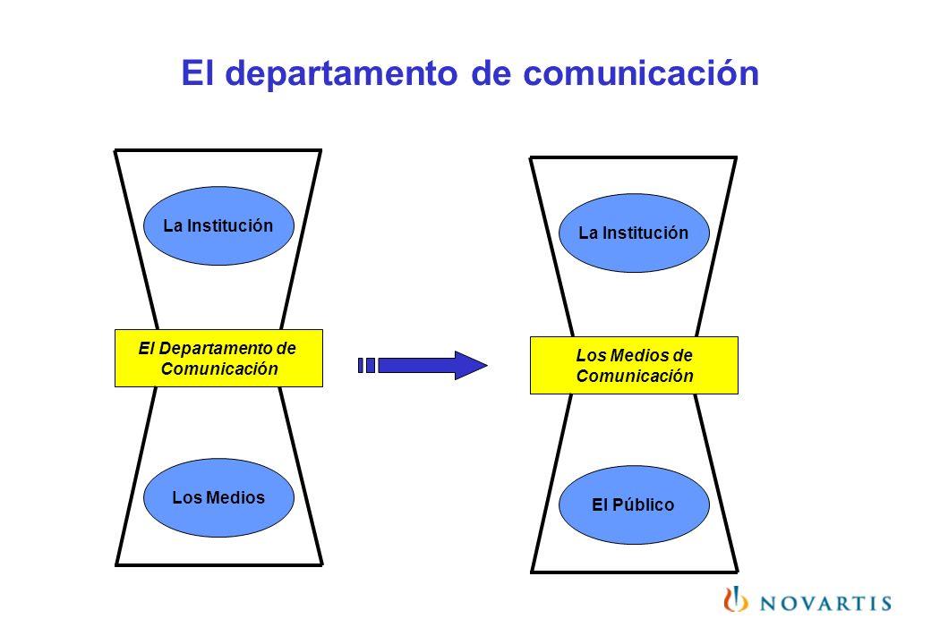 El departamento de comunicación El Departamento de Comunicación Los Medios de Comunicación La Institución Los Medios El Público La Institución