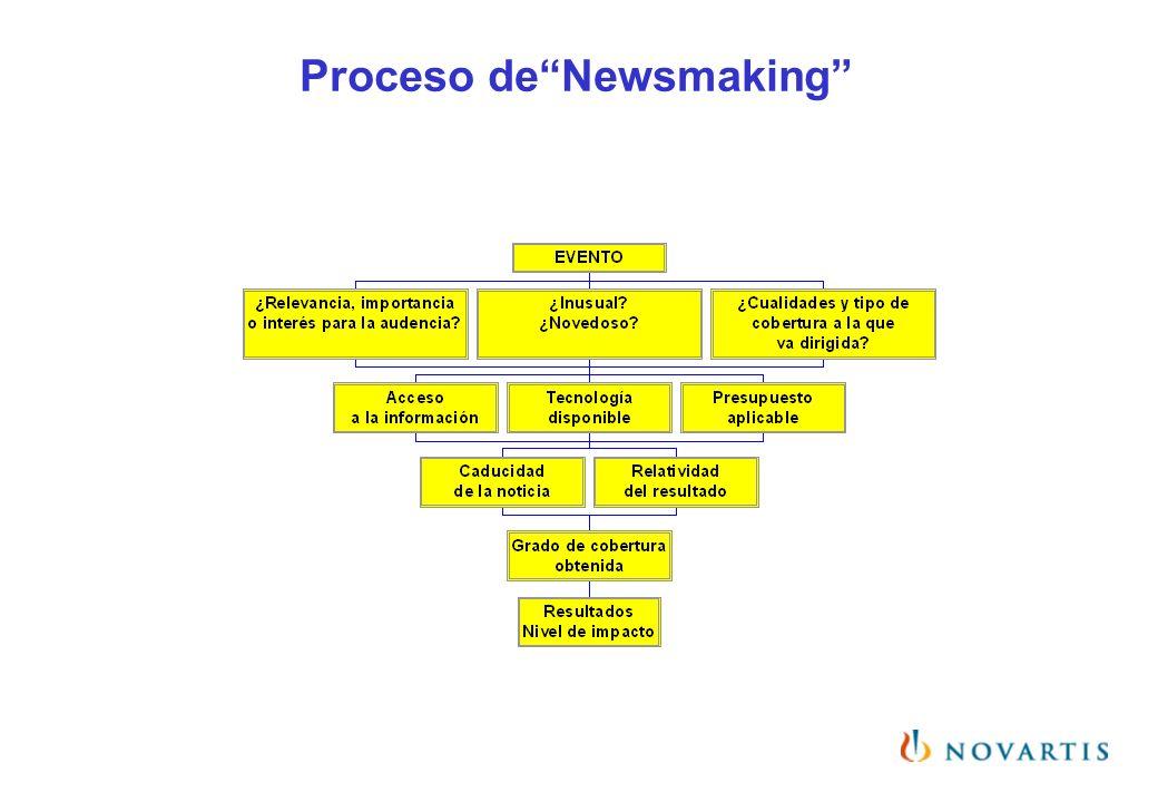 Proceso deNewsmaking