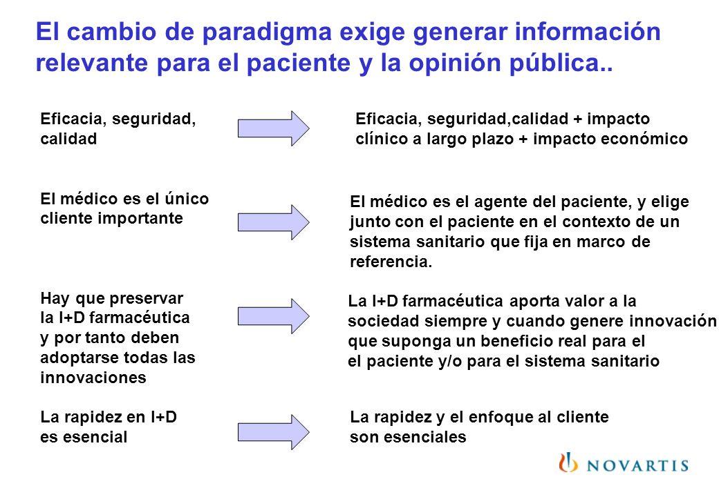 El cambio de paradigma exige generar información relevante para el paciente y la opinión pública.. Eficacia, seguridad, calidad El médico es el único