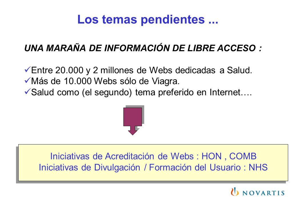Los temas pendientes... UNA MARAÑA DE INFORMACIÓN DE LIBRE ACCESO : Entre 20.000 y 2 millones de Webs dedicadas a Salud. Más de 10.000 Webs sólo de Vi