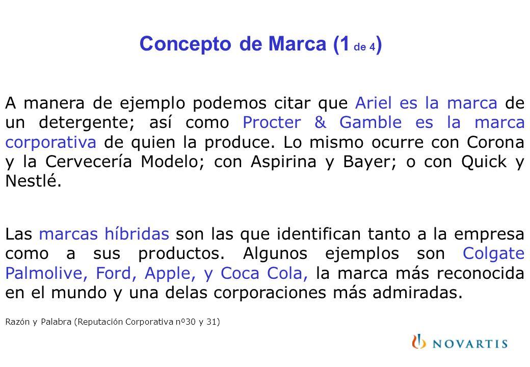 Concepto de Marca (1 de 4 ) A manera de ejemplo podemos citar que Ariel es la marca de un detergente; así como Procter & Gamble es la marca corporativ