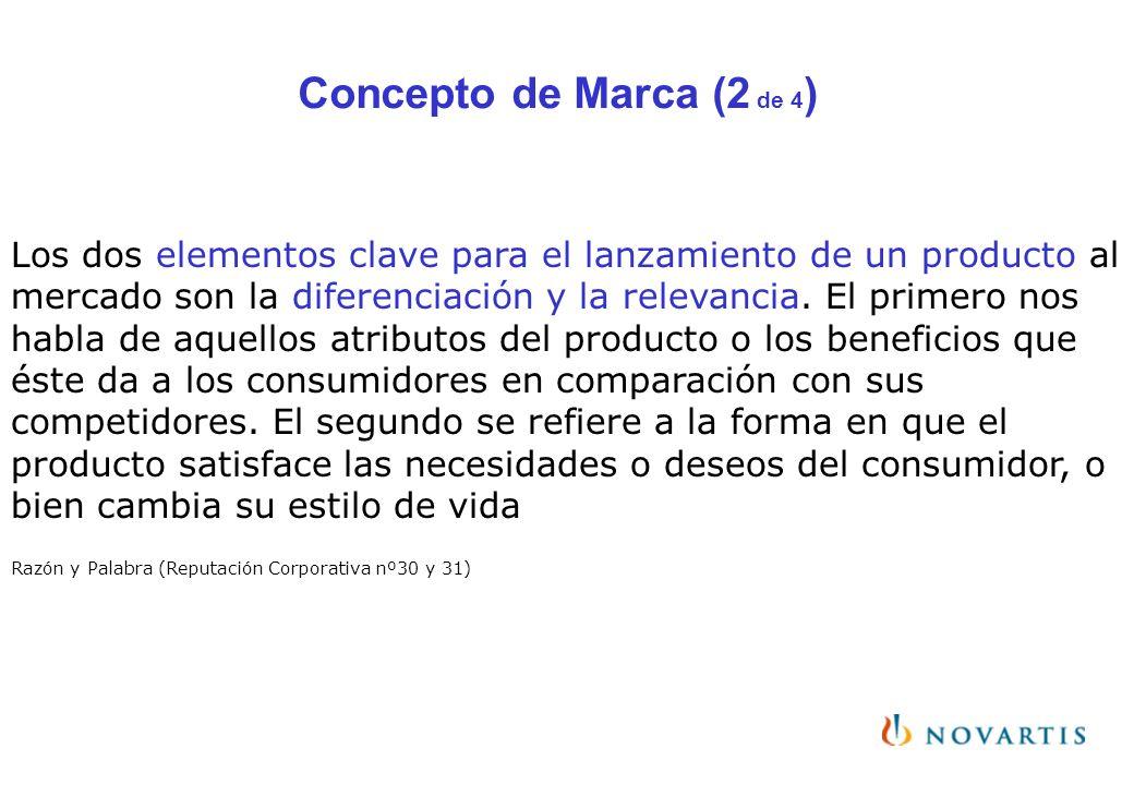 Concepto de Marca (2 de 4 ) Los dos elementos clave para el lanzamiento de un producto al mercado son la diferenciación y la relevancia. El primero no
