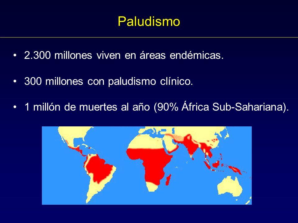 Paludismo 2.300 millones viven en áreas endémicas.