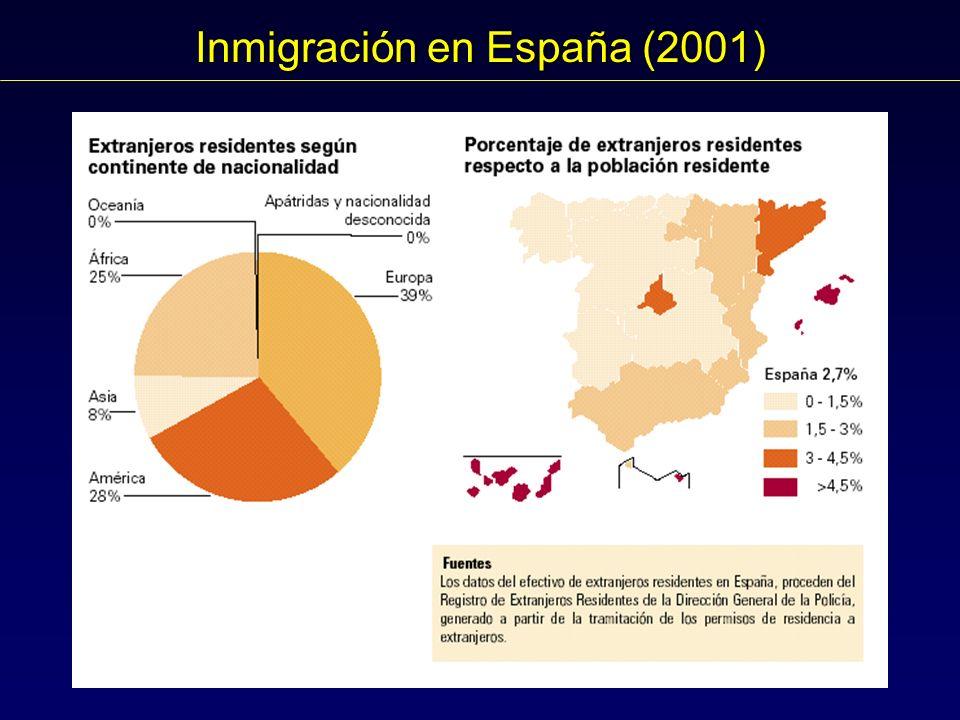 Adquisición de nacionalidad (1999) 16.384 inmigrantes Inmigración en España (2001)