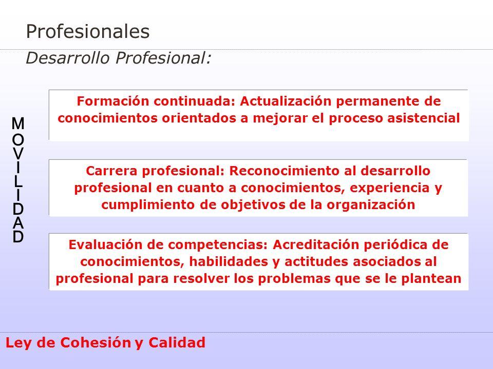 Ley de Cohesión y Calidad Profesionales Desarrollo Profesional: MOVILIDADMOVILIDAD Formación continuada: Actualización permanente de conocimientos ori