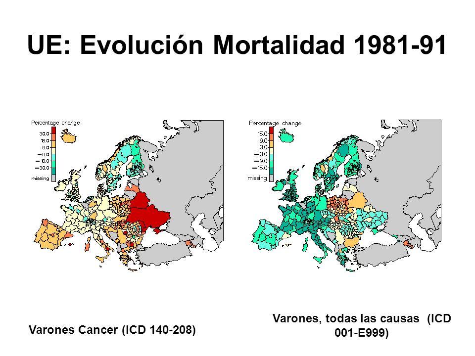 UE: Evolución Mortalidad 1981-91 Varones Cancer (ICD 140-208) Varones, todas las causas (ICD 001-E999)
