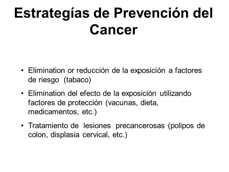 Estrategías de Prevención del Cancer Elimination or reducción de la exposición a factores de riesgo (tabaco) Elimination del efecto de la exposición u