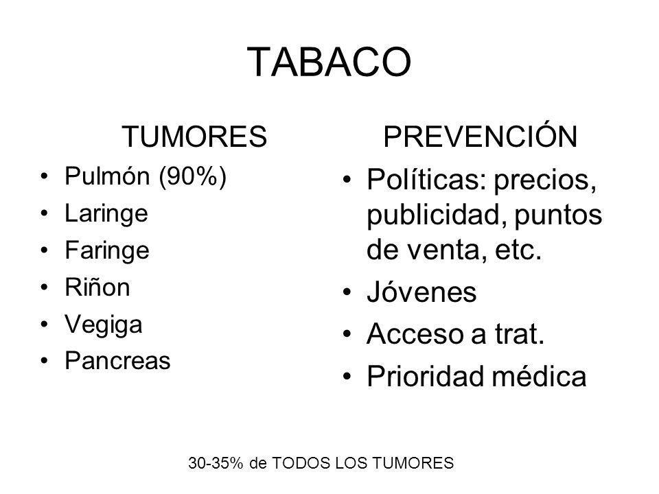 TABACO TUMORES Pulmón (90%) Laringe Faringe Riñon Vegiga Pancreas PREVENCIÓN Políticas: precios, publicidad, puntos de venta, etc. Jóvenes Acceso a tr