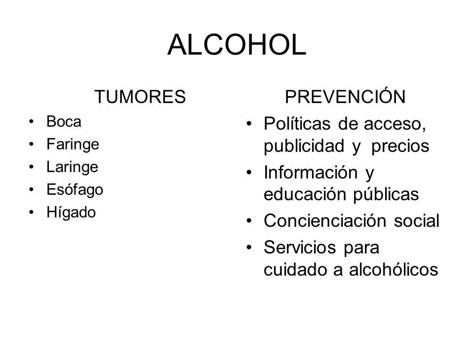 ALCOHOL TUMORES Boca Faringe Laringe Esófago Hígado PREVENCIÓN Políticas de acceso, publicidad y precios Información y educación públicas Concienciaci