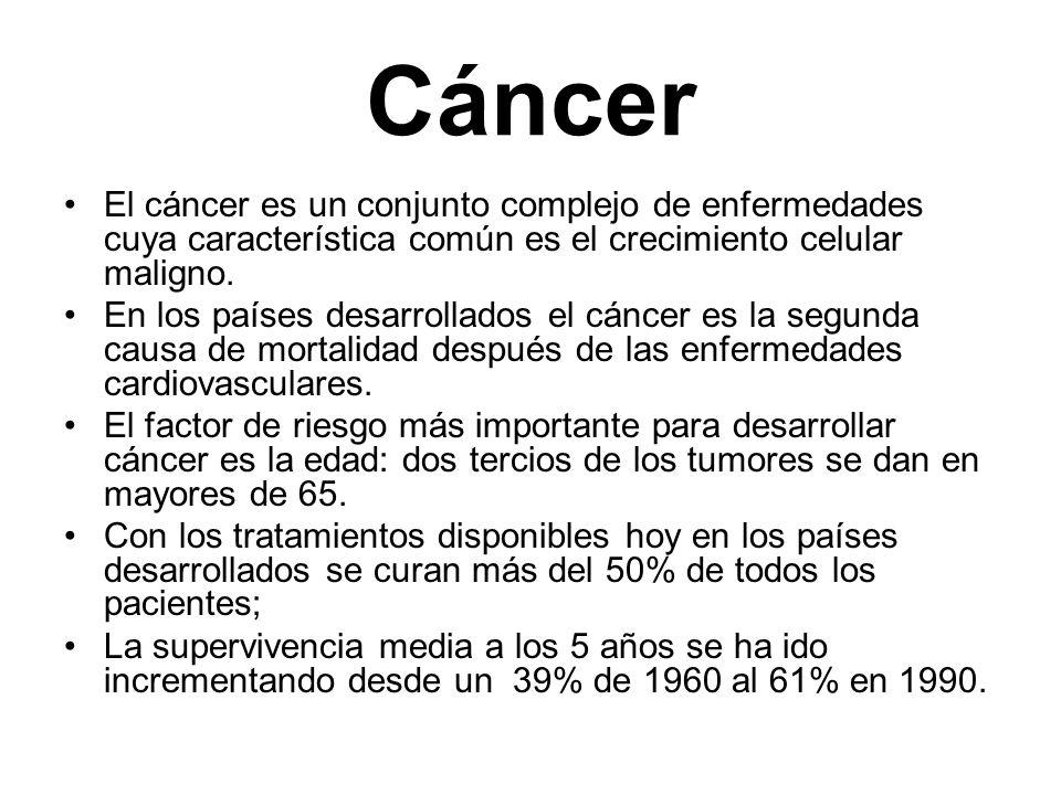 Cáncer El cáncer es un conjunto complejo de enfermedades cuya característica común es el crecimiento celular maligno. En los países desarrollados el c