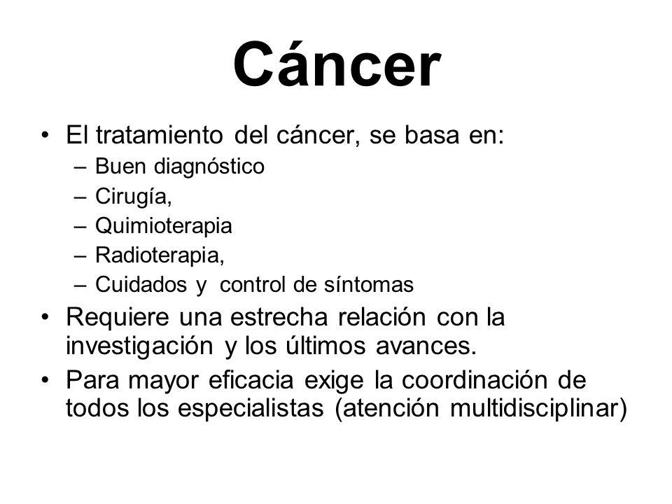 Cáncer El tratamiento del cáncer, se basa en: –Buen diagnóstico –Cirugía, –Quimioterapia –Radioterapia, –Cuidados y control de síntomas Requiere una e