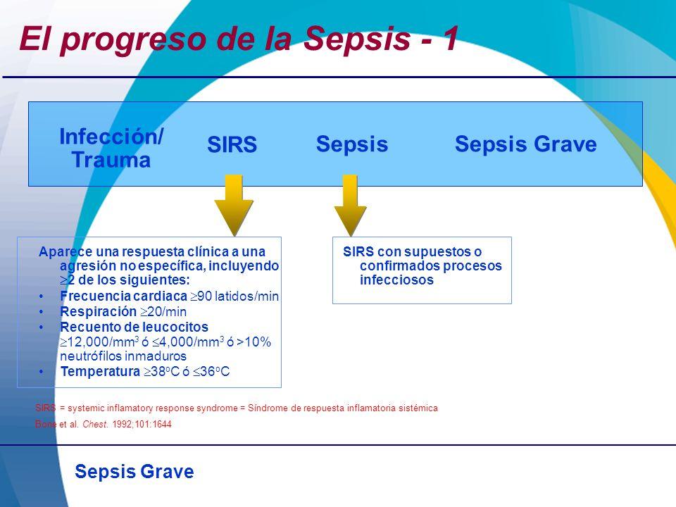 Sepsis Grave El progreso de la Sepsis - 1 Aparece una respuesta clínica a una agresión no específica, incluyendo 2 de los siguientes: Frecuencia cardi