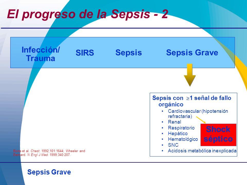 Sepsis Grave El progreso de la Sepsis - 2 Bone et al. Chest. 1992;101:1644; Wheeler and Bernard. N Engl J Med. 1999;340:207. Sepsis con 1 señal de fal