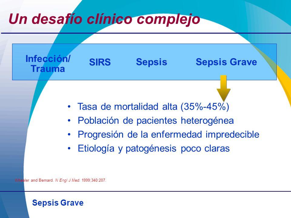 Un desafío clínico complejo Tasa de mortalidad alta (35%-45%) Población de pacientes heterogénea Progresión de la enfermedad impredecible Etiología y