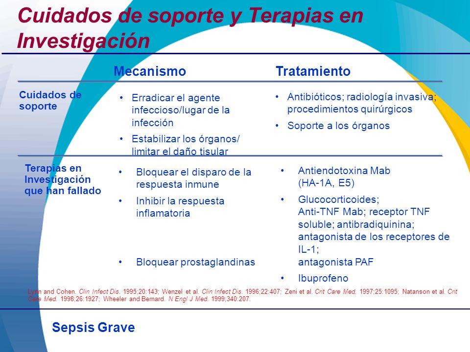 Sepsis Grave Cuidados de soporte y Terapias en Investigación Antiendotoxina Mab (HA-1A, E5) Glucocorticoides; Anti-TNF Mab; receptor TNF soluble; anti