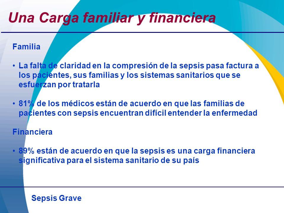 Sepsis Grave Una Carga familiar y financiera Familia La falta de claridad en la compresión de la sepsis pasa factura a los pacientes, sus familias y l