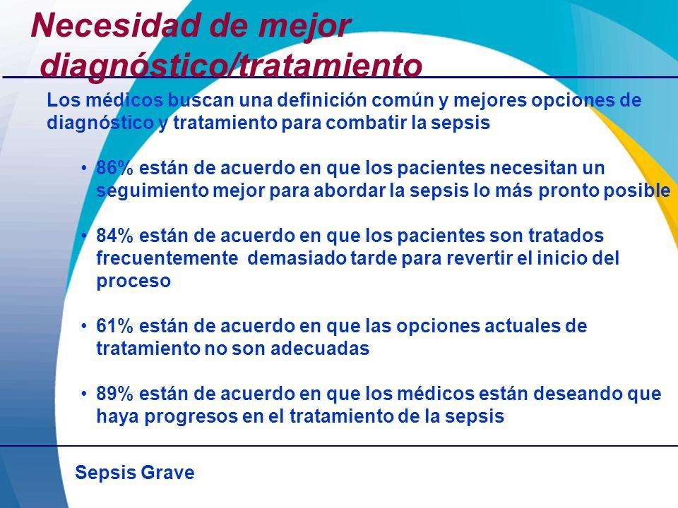 Sepsis Grave Necesidad de mejor diagnóstico/tratamiento Los médicos buscan una definición común y mejores opciones de diagnóstico y tratamiento para c