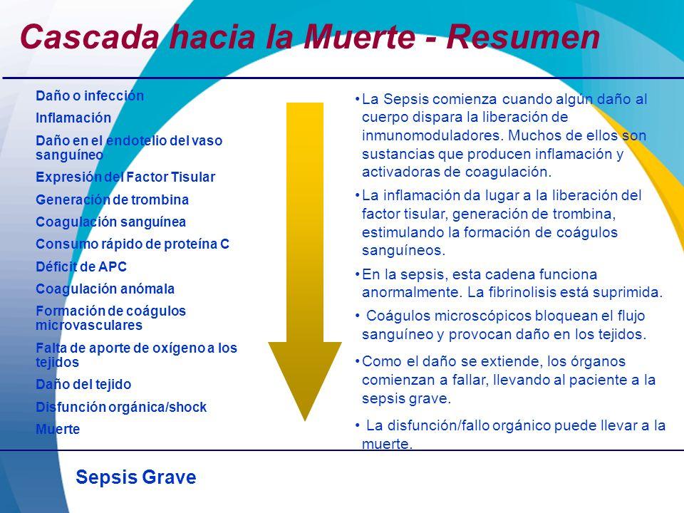Sepsis Grave OCDE= Organización para la Cooperación y el Desarrollo Económico Linde-Zwirble et al.