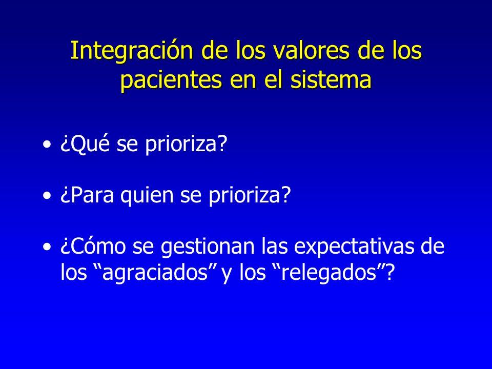 Integración de los valores de los pacientes en el sistema ¿Qué se prioriza? ¿Para quien se prioriza? ¿Cómo se gestionan las expectativas de los agraci
