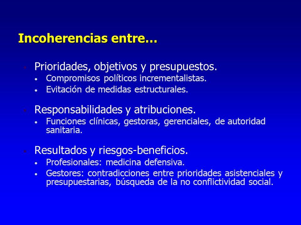 Incoherencias entre… Prioridades, objetivos y presupuestos. Compromisos políticos incrementalistas. Evitación de medidas estructurales. Responsabilida