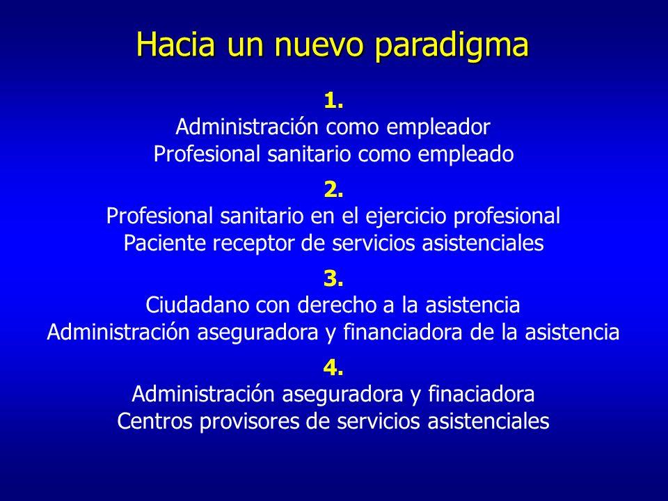 1. Administración como empleador Profesional sanitario como empleado 2. Profesional sanitario en el ejercicio profesional Paciente receptor de servici