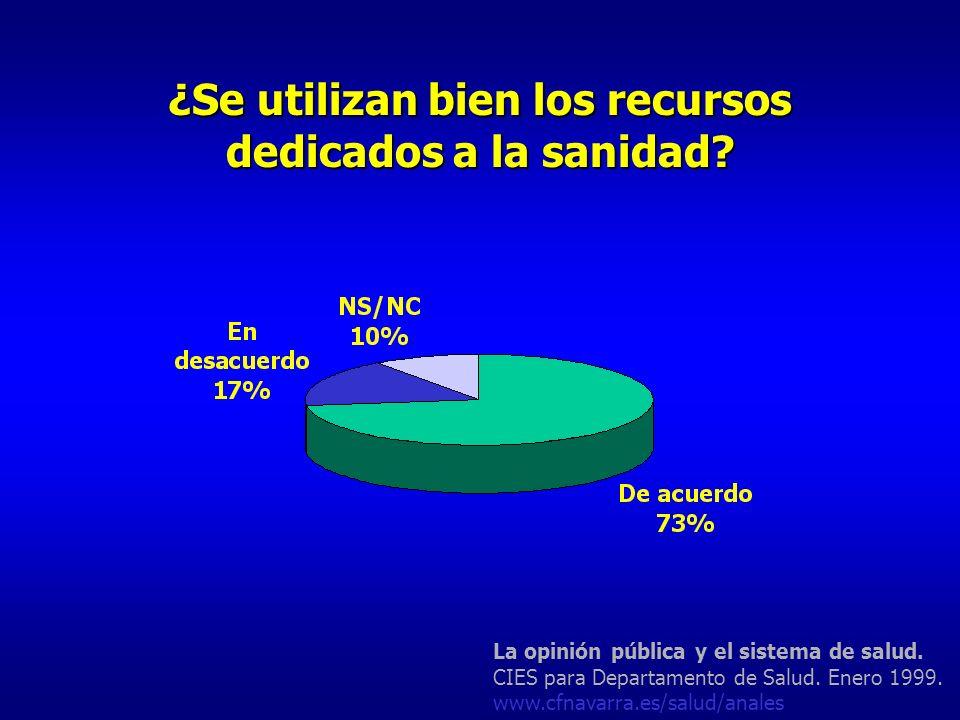 ¿Se utilizan bien los recursos dedicados a la sanidad? La opinión pública y el sistema de salud. CIES para Departamento de Salud. Enero 1999. www.cfna