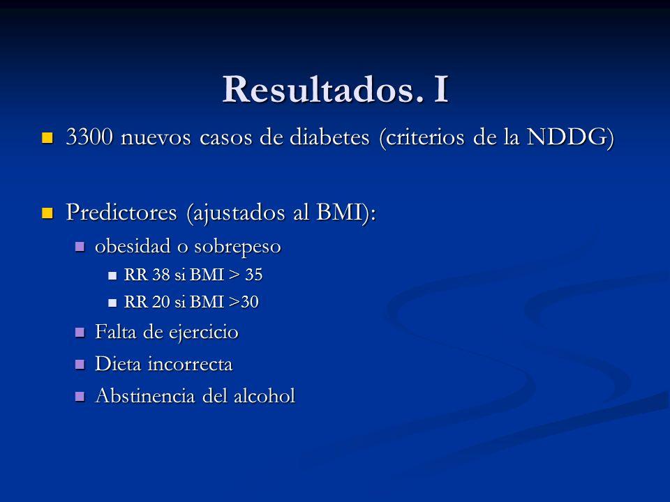 Resultados. I 3300 nuevos casos de diabetes (criterios de la NDDG) 3300 nuevos casos de diabetes (criterios de la NDDG) Predictores (ajustados al BMI)