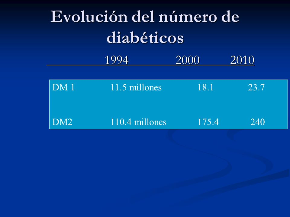 Mortalidad cardiovascular en sujetos con ITG y diabetes 30 25 20 15 10 50 % Saydah, S.H.