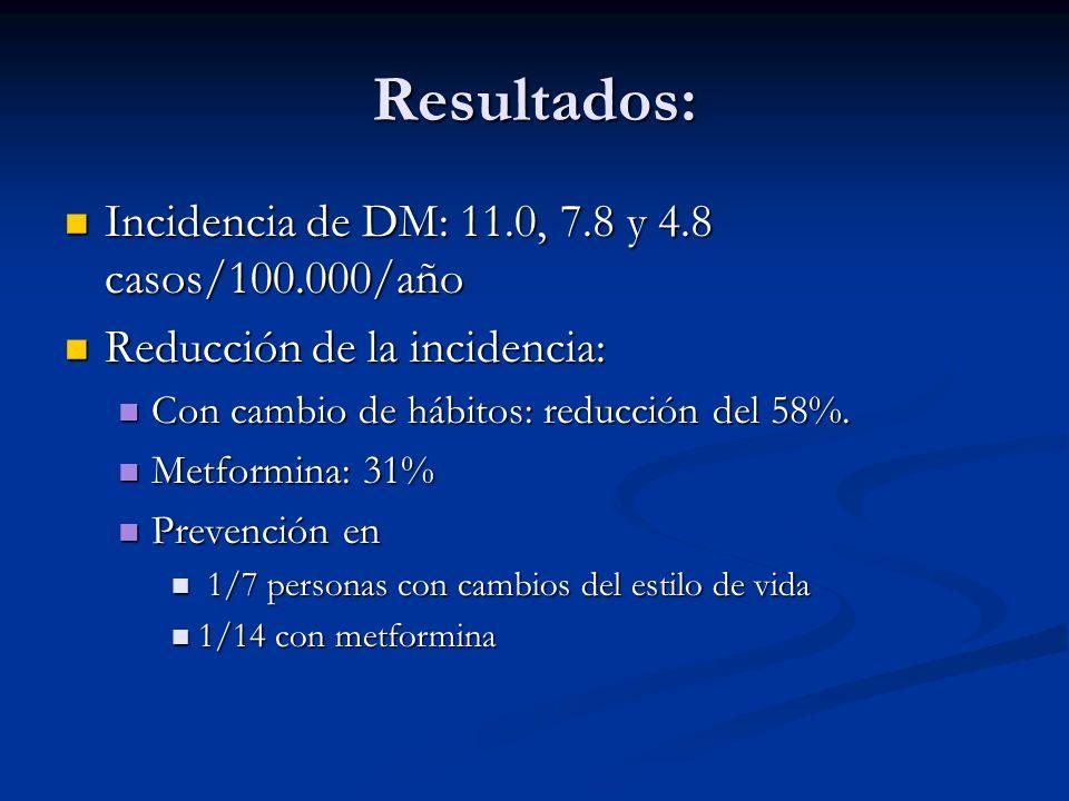Resultados: Incidencia de DM: 11.0, 7.8 y 4.8 casos/100.000/año Incidencia de DM: 11.0, 7.8 y 4.8 casos/100.000/año Reducción de la incidencia: Reducc